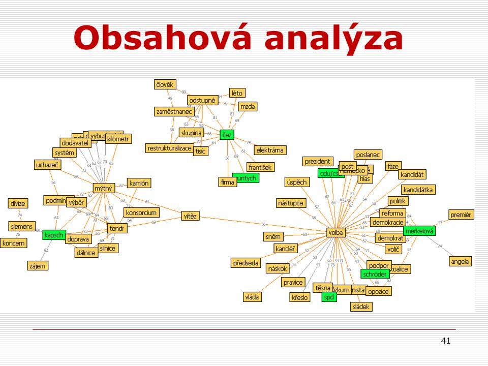 Obsahová analýza 41