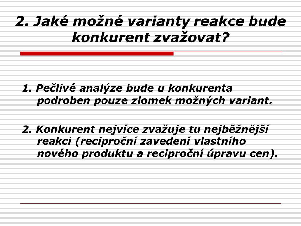 2. Jaké možné varianty reakce bude konkurent zvažovat? 1. Pečlivé analýze bude u konkurenta podroben pouze zlomek možných variant. 2. Konkurent nejvíc