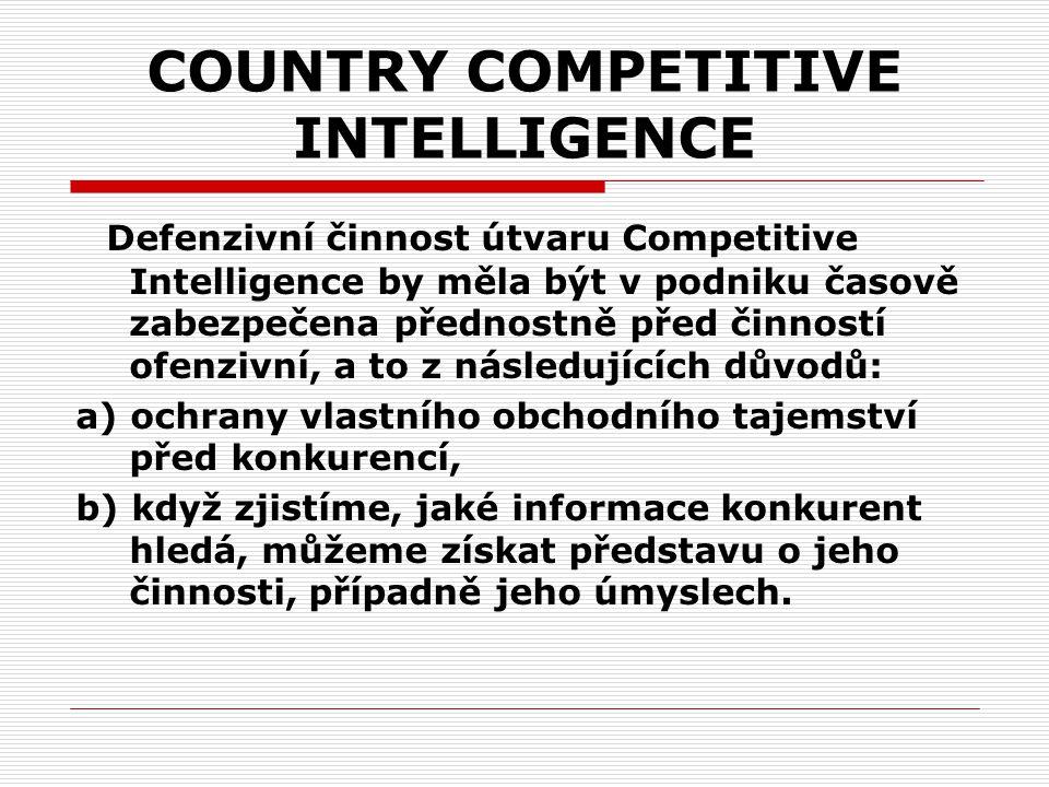 COUNTRY COMPETITIVE INTELLIGENCE Defenzivní činnost útvaru Competitive Intelligence by měla být v podniku časově zabezpečena přednostně před činností ofenzivní, a to z následujících důvodů: a) ochrany vlastního obchodního tajemství před konkurencí, b) když zjistíme, jaké informace konkurent hledá, můžeme získat představu o jeho činnosti, případně jeho úmyslech.