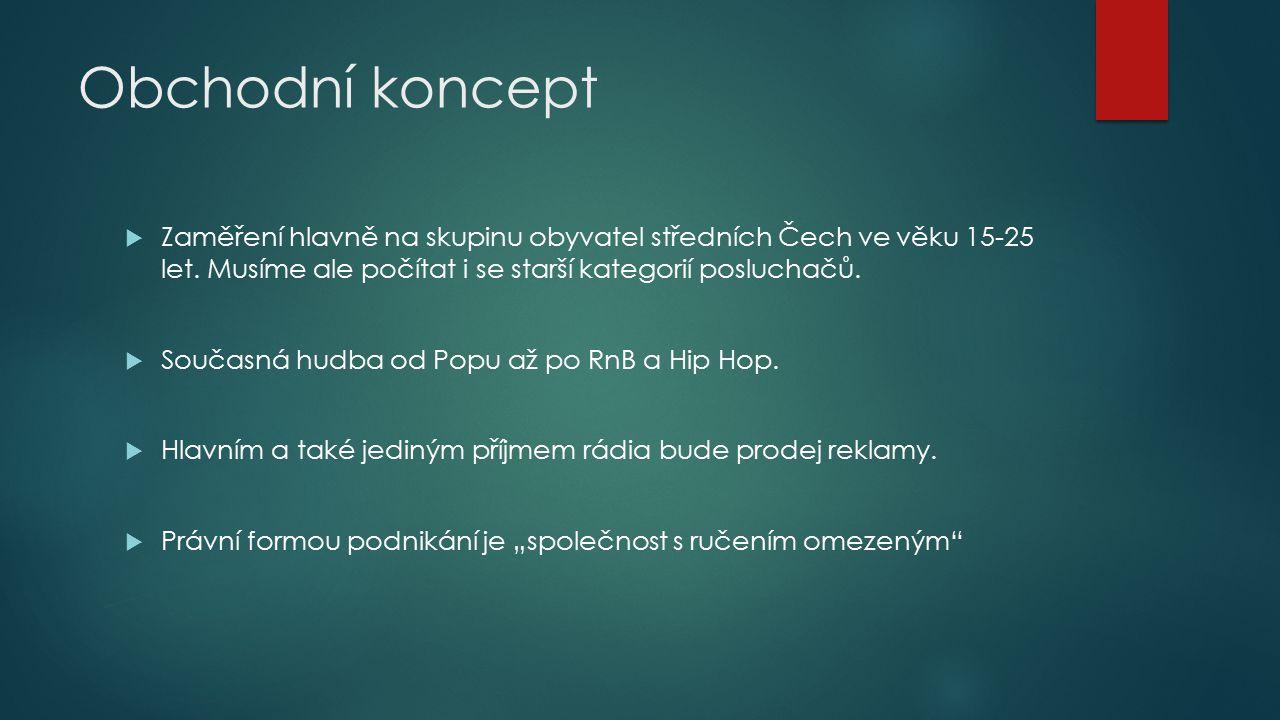 Naším cílem je být jedna z nejposlouchanějších stanic ve středních Čechách