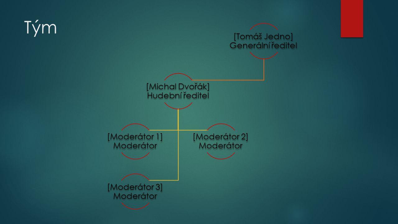 Tým [Tomáš Jedno] Generální ředitel [Michal Dvořák] Hudební ředitel [Moderátor 1] Moderátor [Moderátor 2] Moderátor [Moderátor 3] Moderátor