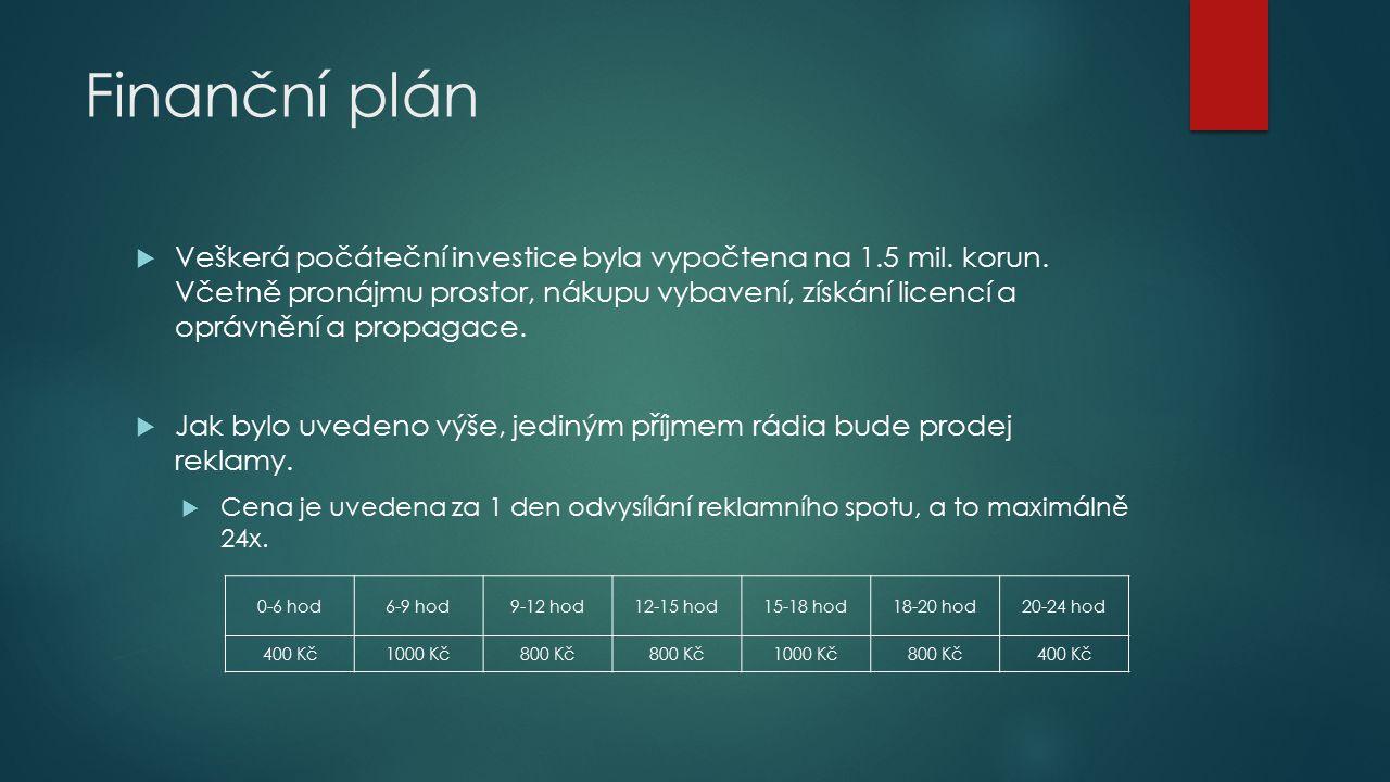 Finanční plán  Veškerá počáteční investice byla vypočtena na 1.5 mil.