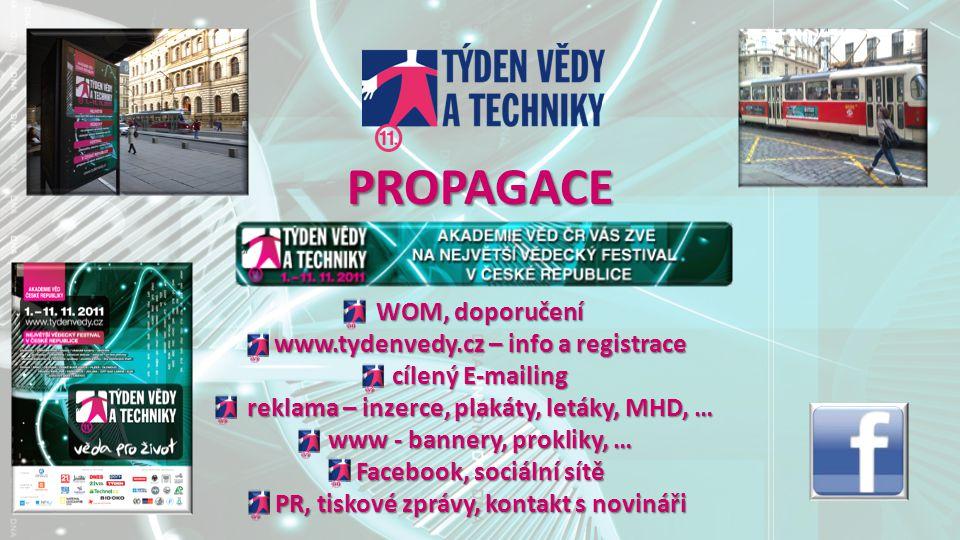 PROPAGACE WOM, doporučení www.tydenvedy.cz – info a registrace cílený E-mailing reklama – inzerce, plakáty, letáky, MHD, … www - bannery, prokliky, … Facebook, sociální sítě PR, tiskové zprávy, kontakt s novináři
