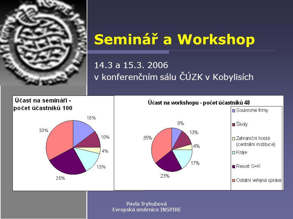 Pavla Tryhubová Evropská směrnice INSPIRE Seminář a Workshop 14.3 a 15.3.