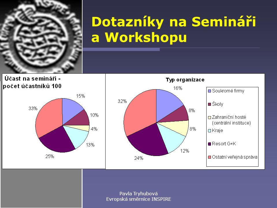 Pavla Tryhubová Evropská směrnice INSPIRE Dotazníky na Semináři a Workshopu