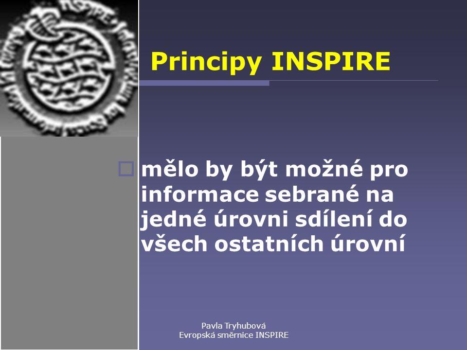 Principy INSPIRE  mělo by být možné pro informace sebrané na jedné úrovni sdílení do všech ostatních úrovní