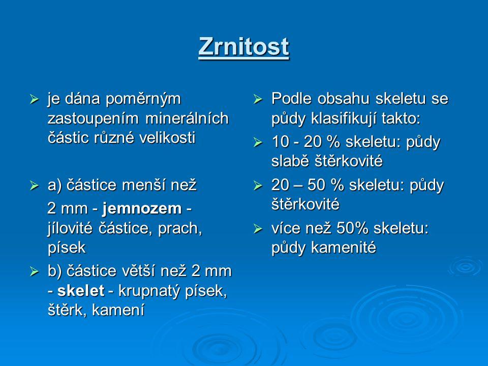 Zrnitost  je dána poměrným zastoupením minerálních částic různé velikosti  a) částice menší než 2 mm - jemnozem - jílovité částice, prach, písek 2 m
