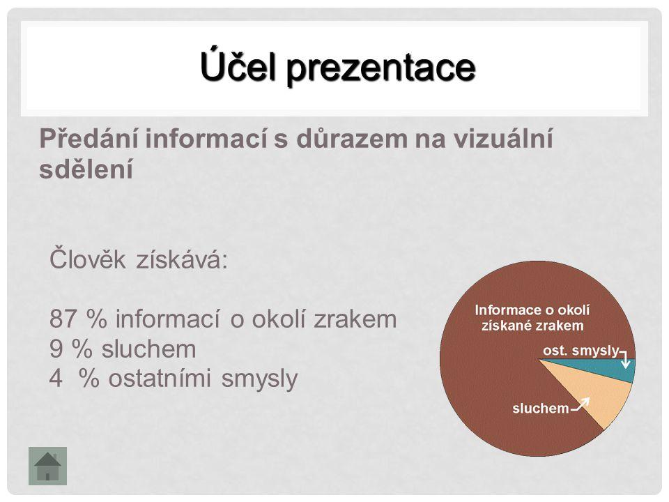 Předání informací s důrazem na vizuální sdělení Účel prezentace Člověk získává: 87 % informací o okolí zrakem 9 % sluchem 4 % ostatními smysly