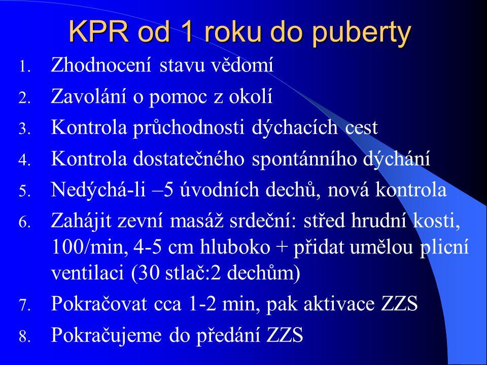KPR od 1 roku do puberty 1. Zhodnocení stavu vědomí 2. Zavolání o pomoc z okolí 3. Kontrola průchodnosti dýchacích cest 4. Kontrola dostatečného spont