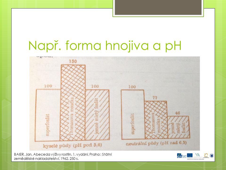 Např.forma hnojiva a pH BAIER, Jan. Abeceda výživy rostlin.