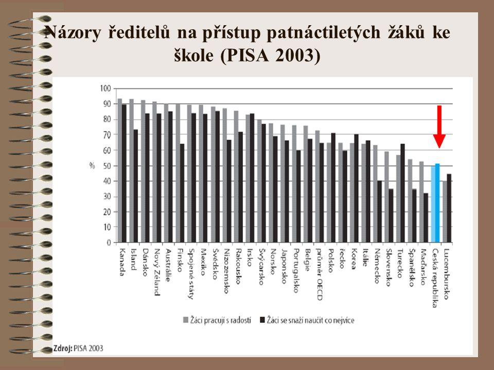 Názory ředitelů na přístup patnáctiletých žáků ke škole (PISA 2003)