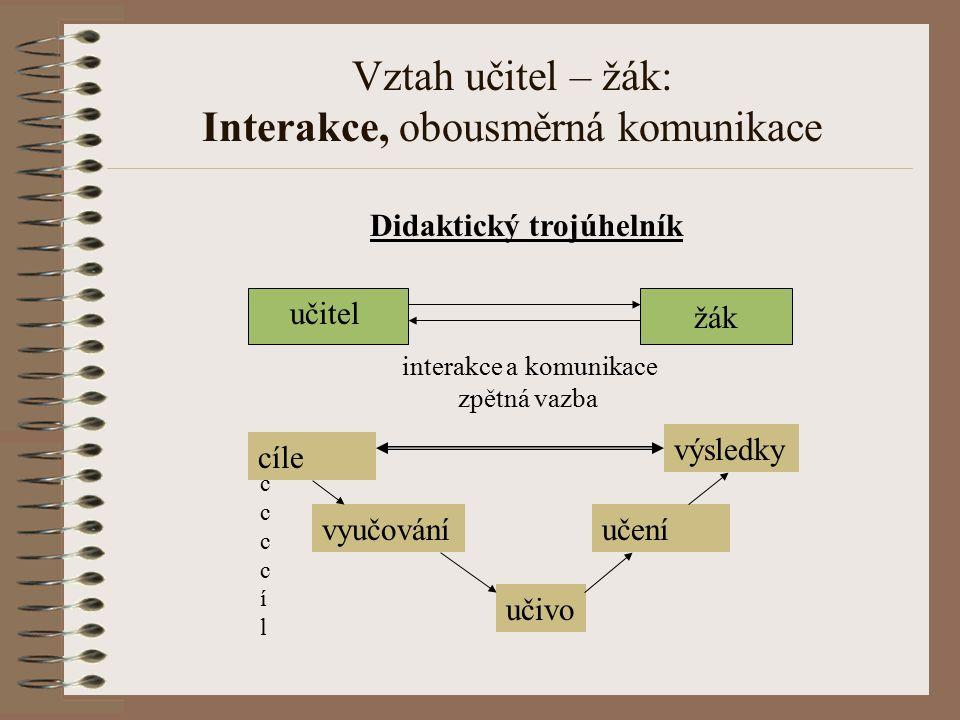Vztah učitel – žák: Interakce, obousměrná komunikace žák interakce a komunikace zpětná vazba učitel ccccílccccíl cíle výsledky vyučováníučení učivo Di