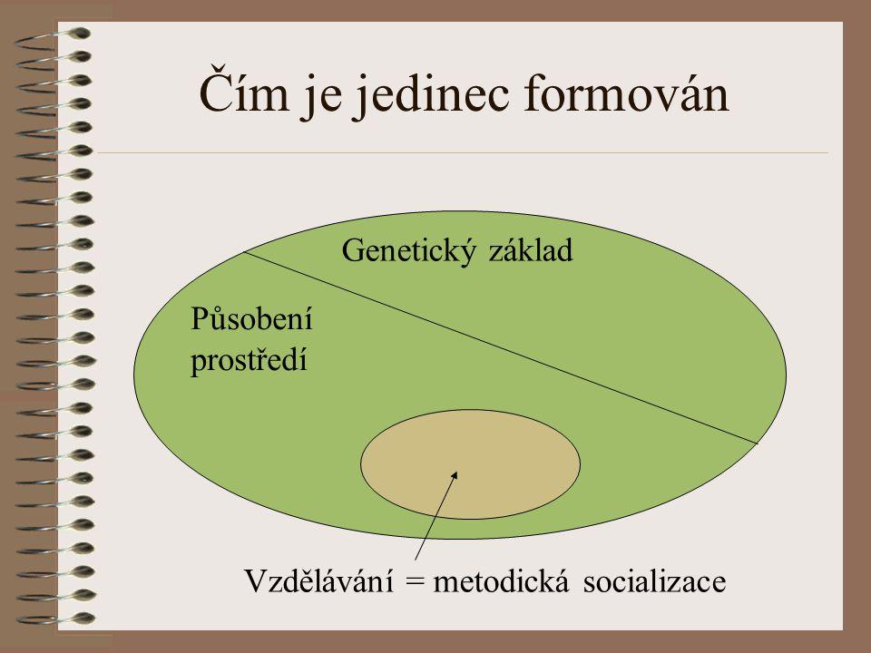 Čím je jedinec formován Genetický základ Působení prostředí Vzdělávání = metodická socializace