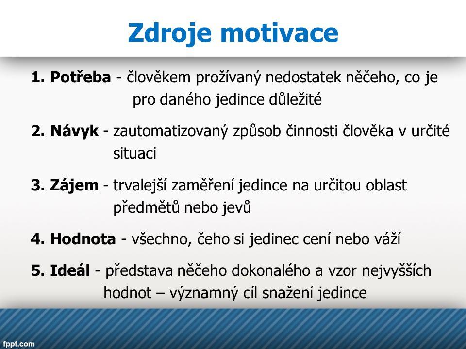 Zdroje motivace 1.