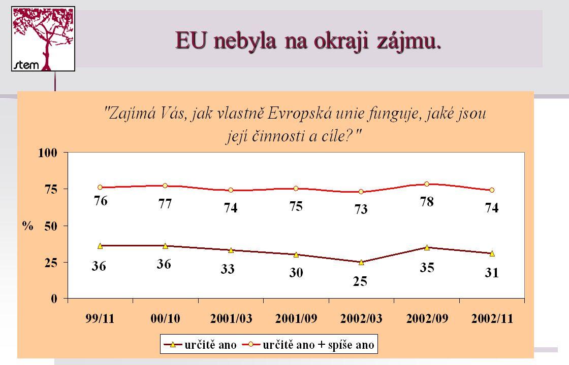 6 EU nebyla na okraji zájmu.