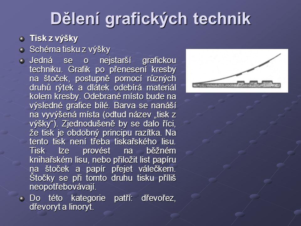 Dělení grafických technik Tisk z výšky Schéma tisku z výšky Jedná se o nejstarší grafickou techniku.