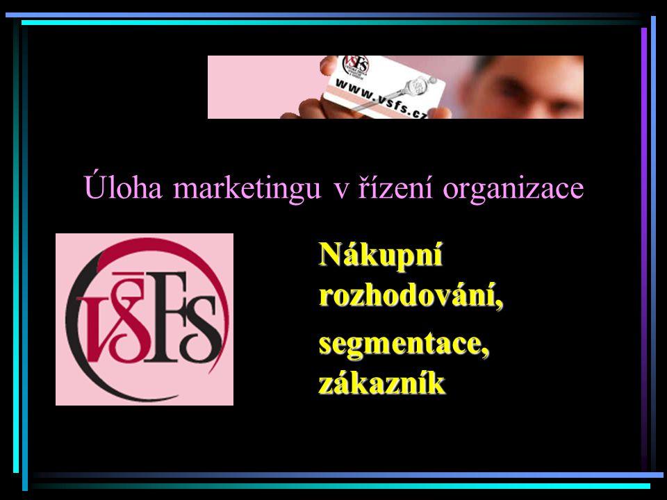 Úloha marketingu v řízení organizace Nákupní rozhodování, segmentace, zákazník