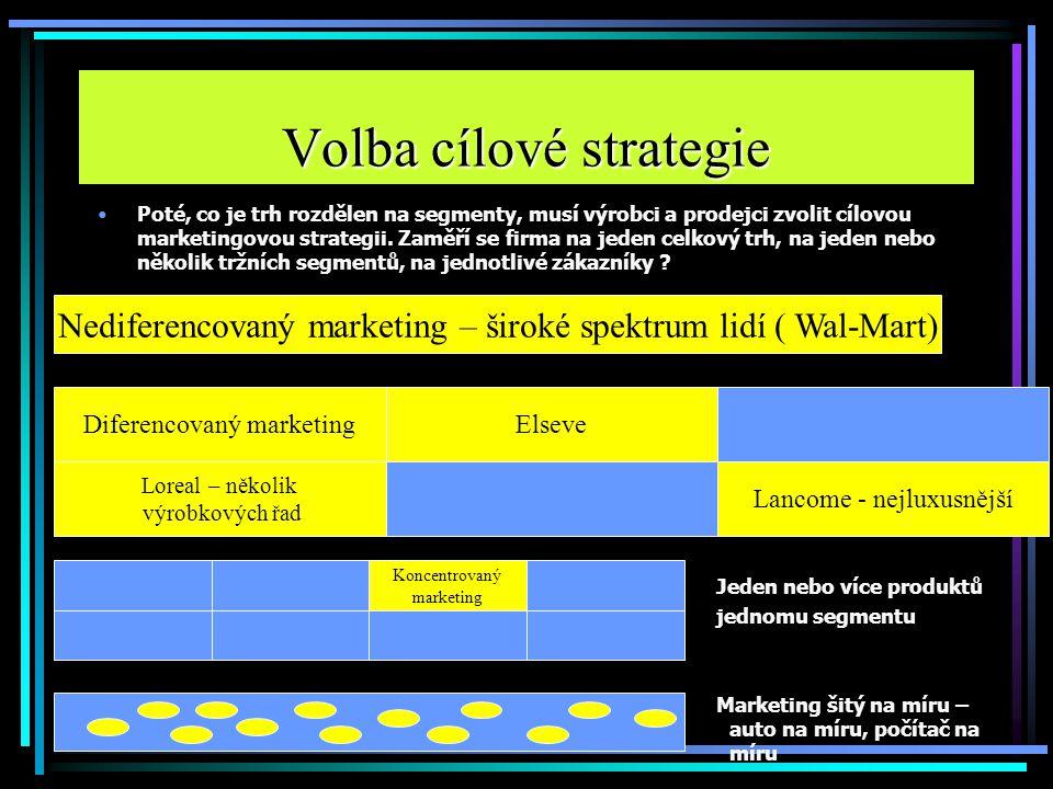 Volba cílové strategie Poté, co je trh rozdělen na segmenty, musí výrobci a prodejci zvolit cílovou marketingovou strategii. Zaměří se firma na jeden