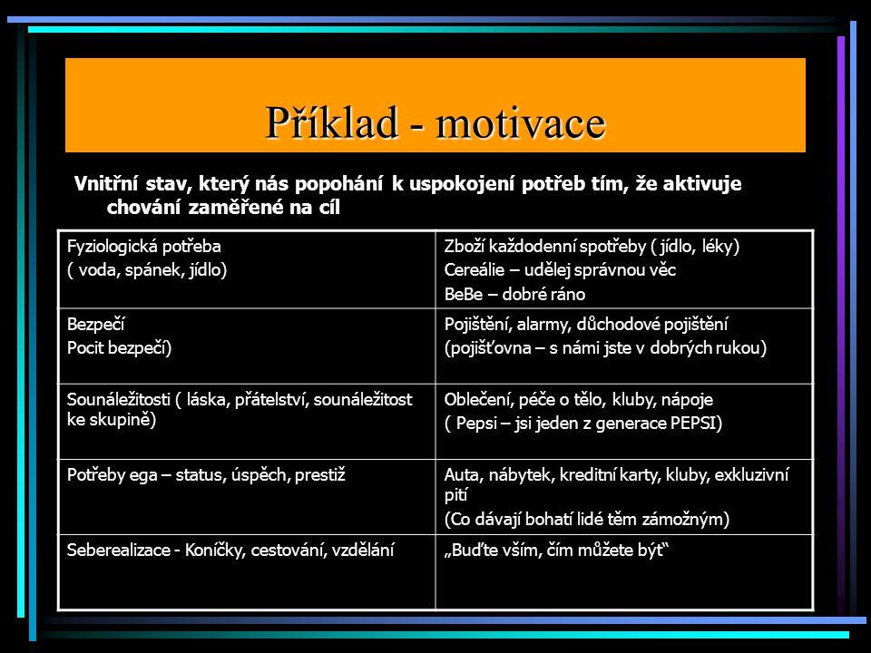 Příklad - motivace Vnitřní stav, který nás popohání k uspokojení potřeb tím, že aktivuje chování zaměřené na cíl Fyziologická potřeba ( voda, spánek,