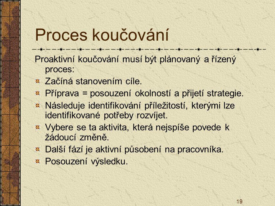 19 Proces koučování Proaktivní koučování musí být plánovaný a řízený proces: Začíná stanovením cíle. Příprava = posouzení okolností a přijetí strategi
