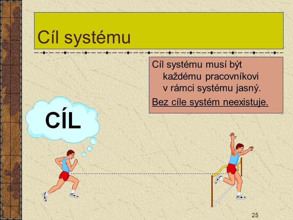 25 Cíl systému Cíl systému musí být každému pracovníkovi v rámci systému jasný. Bez cíle systém neexistuje.