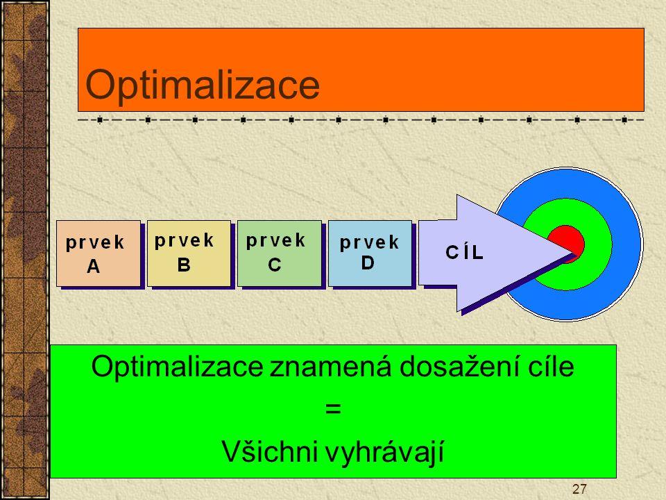 27 Optimalizace Optimalizace znamená dosažení cíle = Všichni vyhrávají