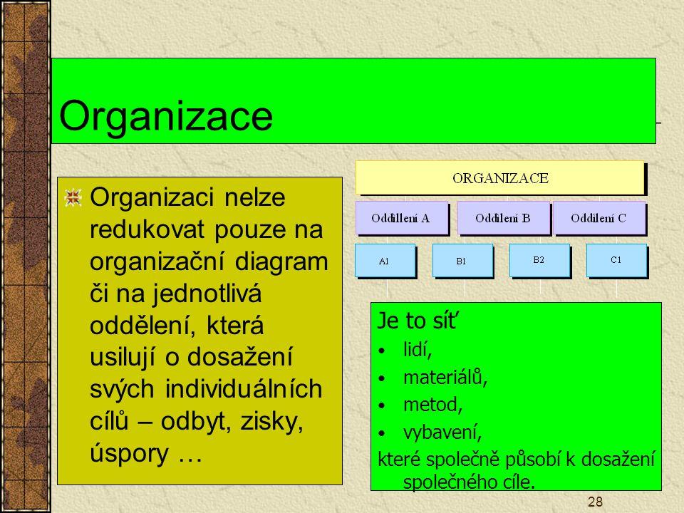 28 Organizace Organizaci nelze redukovat pouze na organizační diagram či na jednotlivá oddělení, která usilují o dosažení svých individuálních cílů –