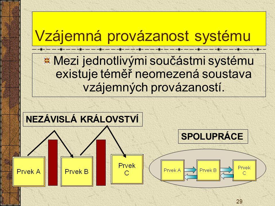 29 Vzájemná provázanost systému Mezi jednotlivými součástmi systému existuje téměř neomezená soustava vzájemných provázaností. SPOLUPRÁCE NEZÁVISLÁ KR