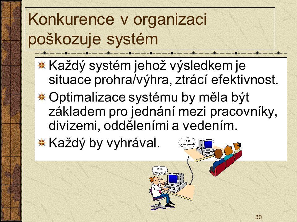 30 Konkurence v organizaci poškozuje systém Každý systém jehož výsledkem je situace prohra/výhra, ztrácí efektivnost. Optimalizace systému by měla být