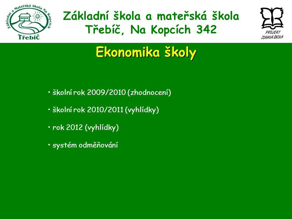 Základní škola a mateřská škola Třebíč, Na Kopcích 342 Ekonomika školy školní rok 2009/2010 (zhodnocení) školní rok 2010/2011 (vyhlídky) rok 2012 (vyh