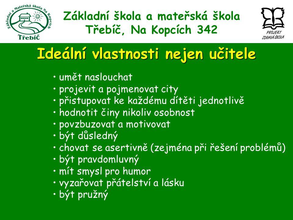 Základní škola a mateřská škola Třebíč, Na Kopcích 342 Ideální vlastnosti nejen učitele umět naslouchat projevit a pojmenovat city přistupovat ke každ