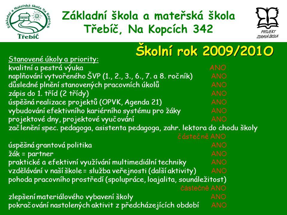 Základní škola a mateřská škola Třebíč, Na Kopcích 342 Školní rok 2009/201O Školní rok 2009/201O Stanovené úkoly a priority: kvalitní a pestrá výuka A