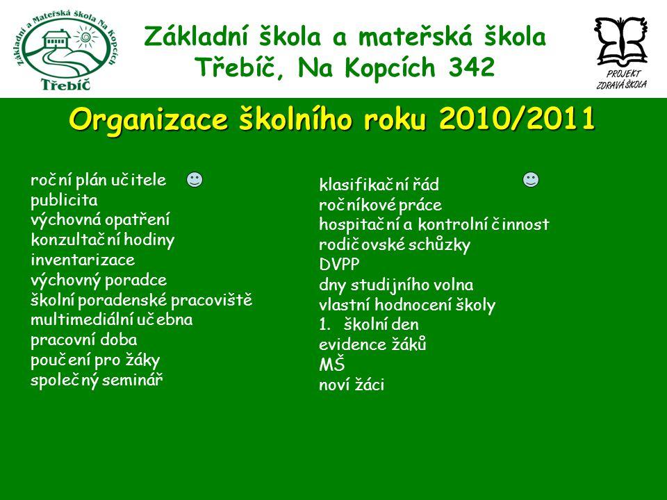 Základní škola a mateřská škola Třebíč, Na Kopcích 342 Organizace školního roku 2010/2011 roční plán učitele publicita výchovná opatření konzultační h