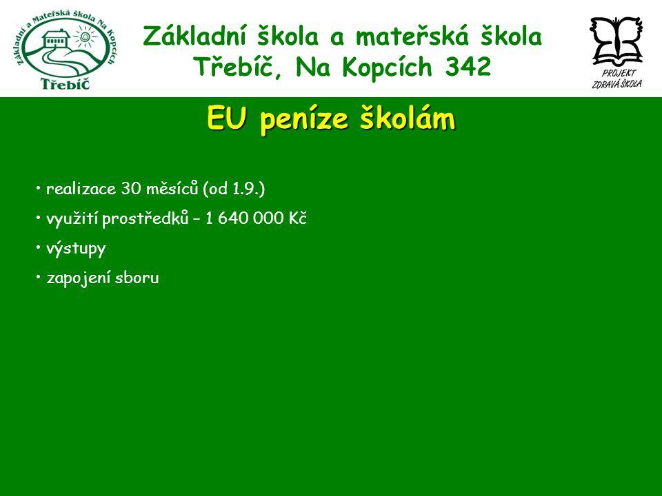 Základní škola a mateřská škola Třebíč, Na Kopcích 342 EU peníze školám realizace 30 měsíců (od 1.9.) využití prostředků – 1 640 000 Kč výstupy zapoje