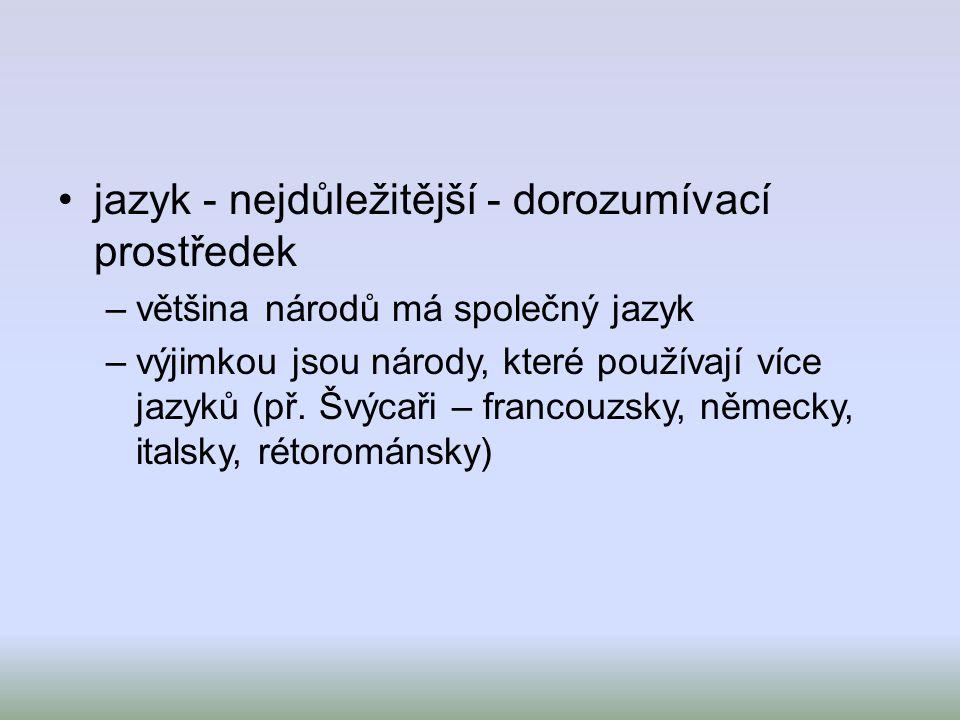 jazyk - nejdůležitější - dorozumívací prostředek –většina národů má společný jazyk –výjimkou jsou národy, které používají více jazyků (př. Švýcaři – f