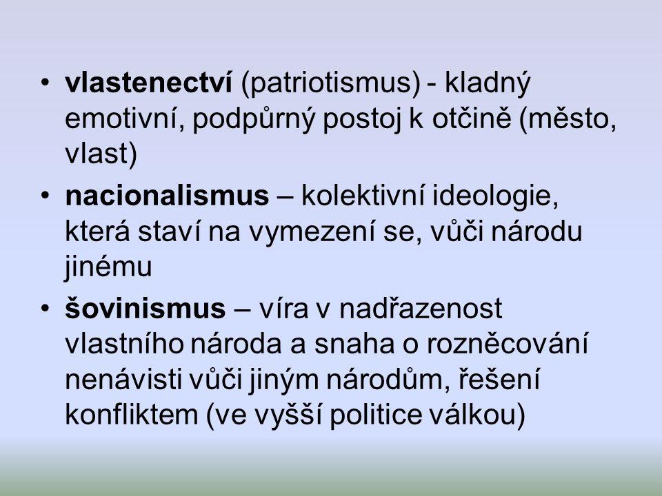 vlastenectví (patriotismus) - kladný emotivní, podpůrný postoj k otčině (město, vlast) nacionalismus – kolektivní ideologie, která staví na vymezení s