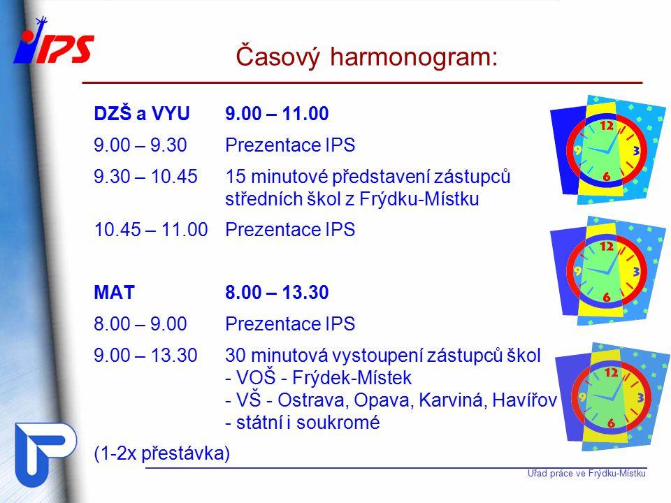 Úřad práce ve Frýdku-Místku Časový harmonogram: DZŠ a VYU9.00 – 11.00 9.00 – 9.30Prezentace IPS 9.30 – 10.4515 minutové představení zástupců středních škol z Frýdku-Místku 10.45 – 11.00Prezentace IPS MAT8.00 – 13.30 8.00 – 9.00Prezentace IPS 9.00 – 13.3030 minutová vystoupení zástupců škol - VOŠ - Frýdek-Místek - VŠ - Ostrava, Opava, Karviná, Havířov - státní i soukromé (1-2x přestávka)