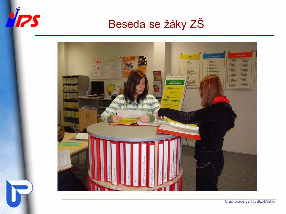 Úřad práce ve Frýdku-Místku Beseda se žáky ZŠ