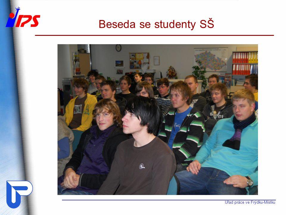 Úřad práce ve Frýdku-Místku Beseda se studenty SŠ