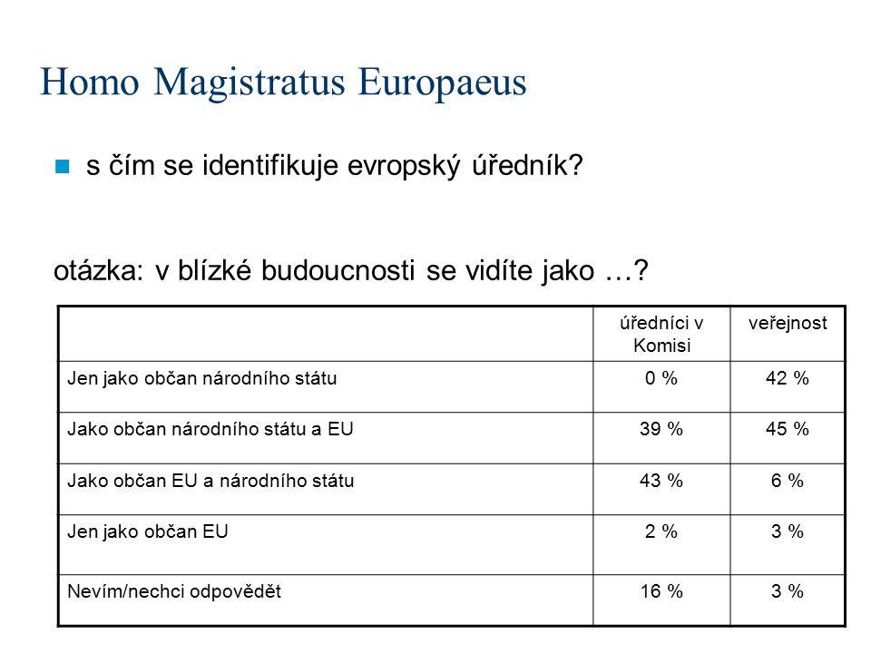 Homo Magistratus Europaeus s čím se identifikuje evropský úředník.