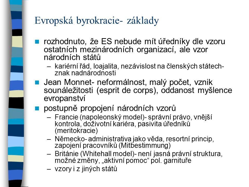 Evropská byrokracie- počty osob kolik je celkem evropských úředníků.