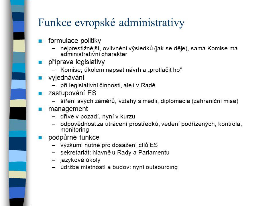 """Funkce evropské administrativy formulace politiky –nejprestižnější, ovlivnění výsledků (jak se děje), sama Komise má administrativní charakter příprava legislativy –Komise, úkolem napsat návrh a """"protlačit ho vyjednávání –při legislativní činnosti, ale i v Radě zastupování ES –šíření svých záměrů, vztahy s médii, diplomacie (zahraniční mise) management –dříve v pozadí, nyní v kurzu –odpovědnost za utrácení prostředků, vedení podřízených, kontrola, monitoring podpůrné funkce –výzkum: nutné pro dosažení cílů ES –sekretariát: hlavně u Rady a Parlamentu –jazykové úkoly –údržba místností a budov: nyní outsourcing"""