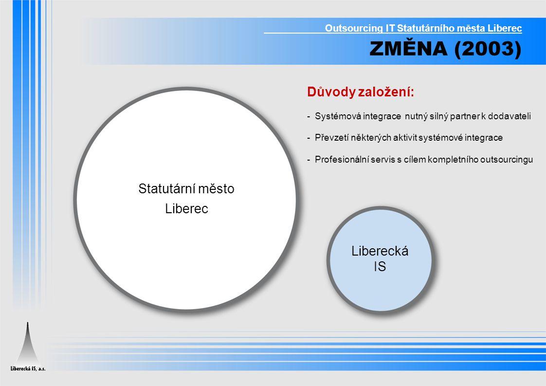 Outsourcing IT Statutárního města Liberec CÍLE SPOLEČNOSTI (2003) - Využít odborného potenciálu společnosti i mimo úřad - Stát se rozhodujícím činitelem v tvorbě informační strategie Města - Implementovat opakovaná řešení ve sféře vlivu Města - Koordinovat iniciativy v oblasti ICT v regionu