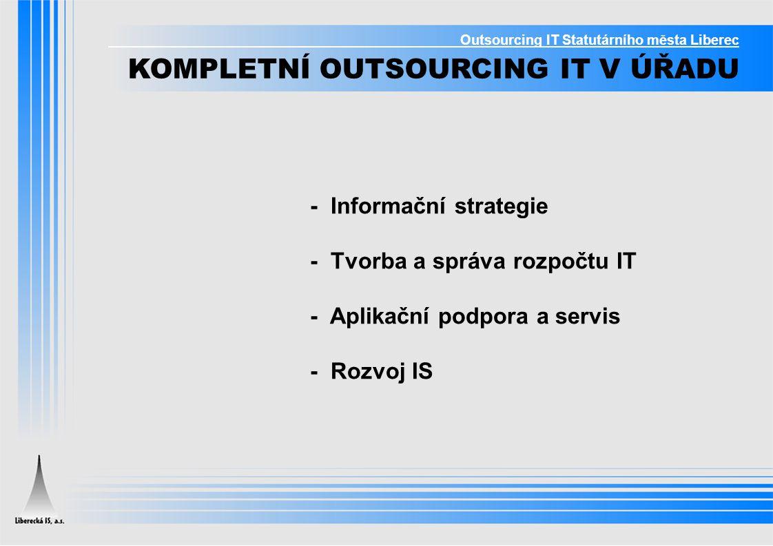 Outsourcing IT Statutárního města Liberec STÁVAJÍCÍ STAV (2004) Iniciace a koordinace aktivit v ICT na území regionu - Metropolitní síť a vazby do IZS, IDS - Městská karta a navazující aplikace - Rezervační systém