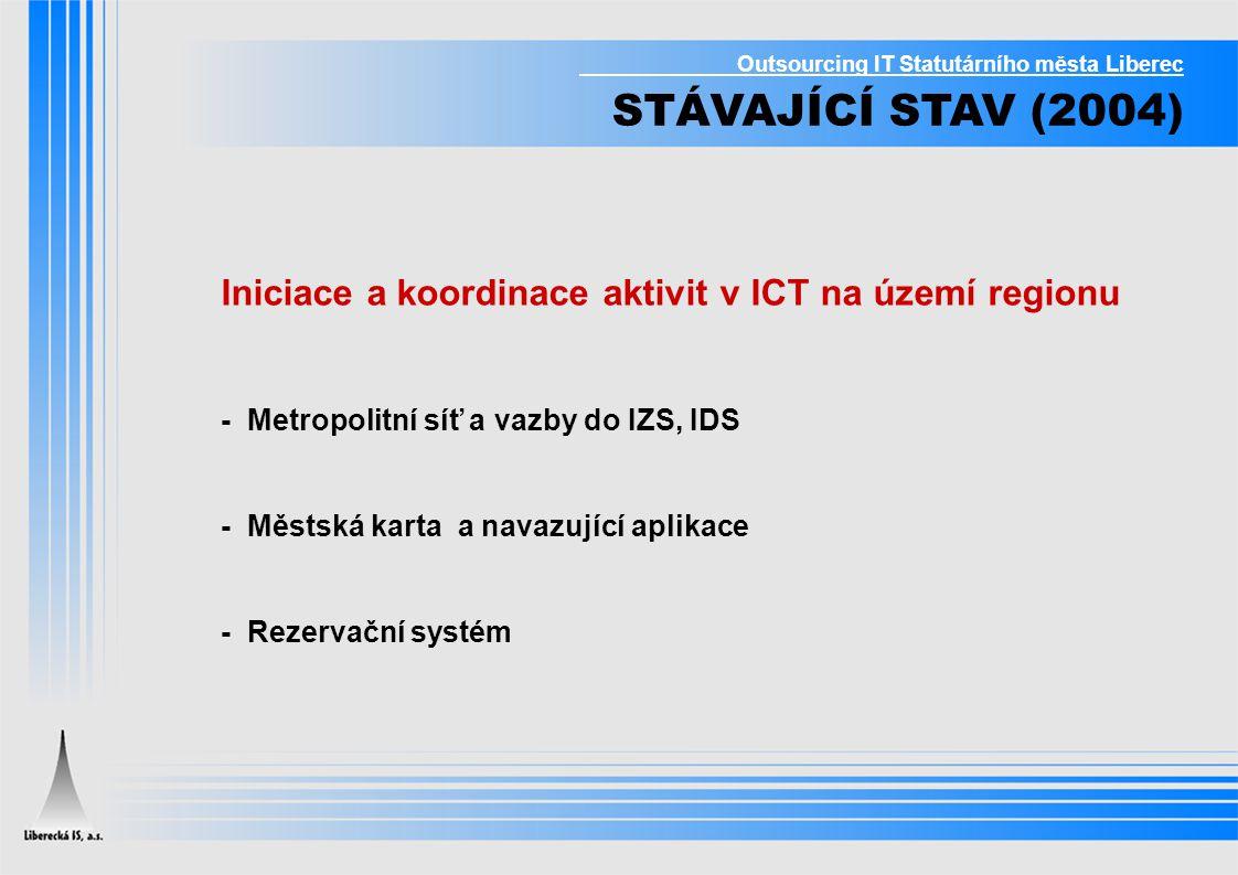 Outsourcing IT Statutárního města Liberec STÁVAJÍCÍ STAV (2004) Iniciace a koordinace aktivit v ICT na území regionu - Metropolitní síť a vazby do IZS