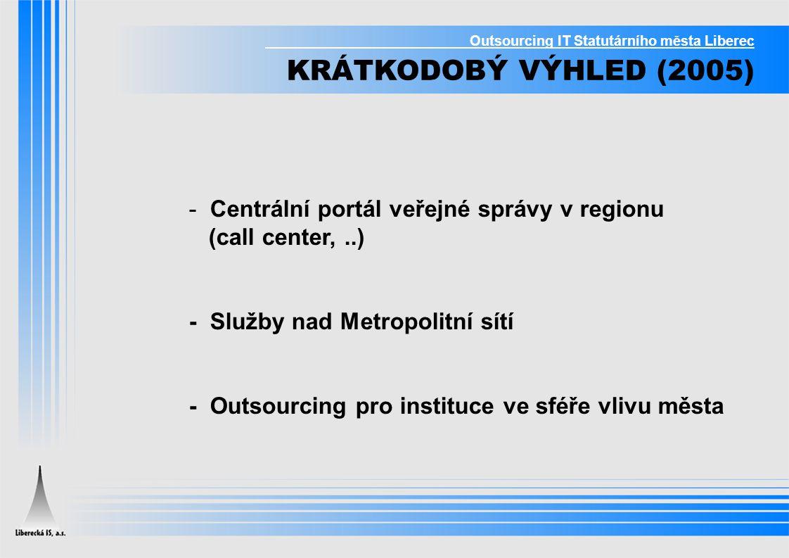 Outsourcing IT Statutárního města Liberec ZKUŠENOSTI - Dlouhodobé plánování mimo roční periodu veřejného rozpočtu - Autorita daná dominantním postavením 100%vlastníka - Stabilní personální obsazení - Úspěšnost - Rozšiřování portfolia poskytovaných služeb mimo IT - Přetížení společnosti