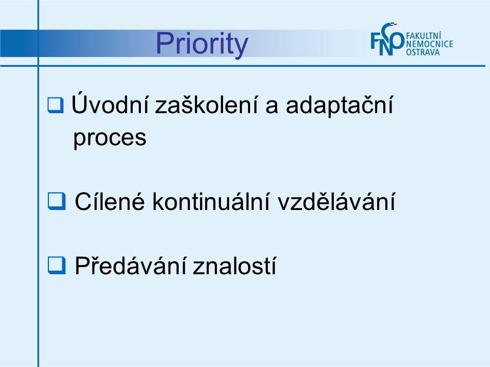 Priority  Úvodní zaškolení a adaptační proces  Cílené kontinuální vzdělávání  Předávání znalostí
