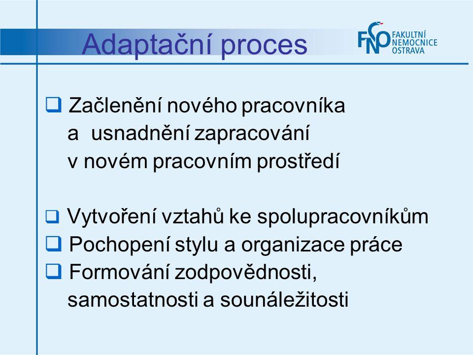 Adaptační proces  Začlenění nového pracovníka a usnadnění zapracování v novém pracovním prostředí  Vytvoření vztahů ke spolupracovníkům  Pochopení