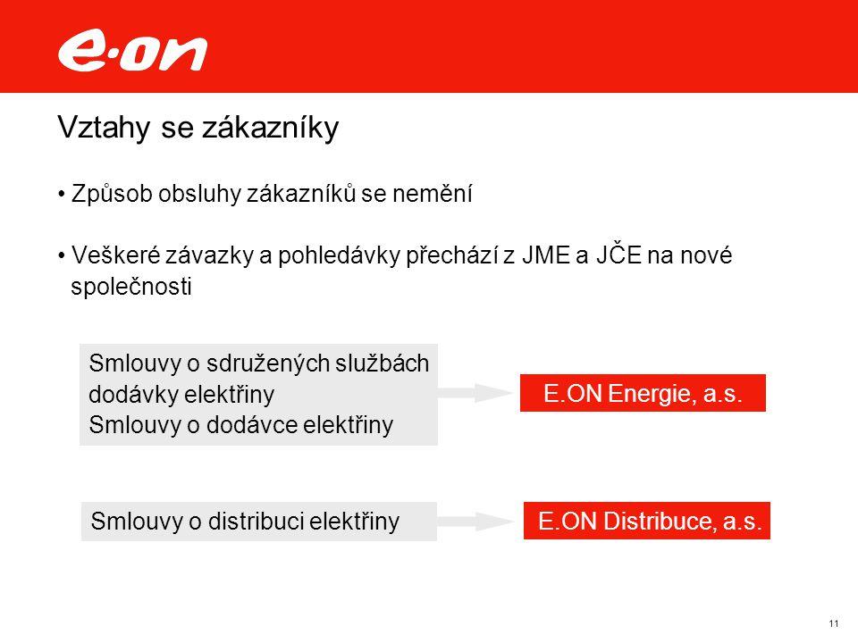 11 Vztahy se zákazníky Způsob obsluhy zákazníků se nemění Veškeré závazky a pohledávky přechází z JME a JČE na nové společnosti Smlouvy o sdružených službách dodávky elektřiny Smlouvy o dodávce elektřiny Smlouvy o distribuci elektřiny E.ON Energie, a.s.