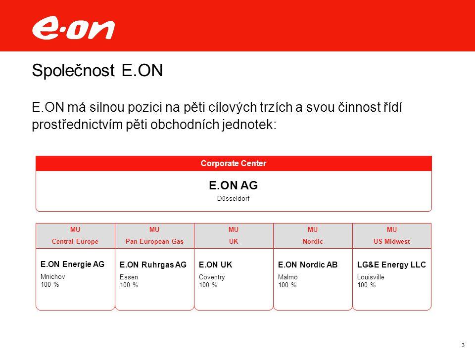 3 Společnost E.ON E.ON má silnou pozici na pěti cílových trzích a svou činnost řídí prostřednictvím pěti obchodních jednotek: E.ON Energie AG Mnichov